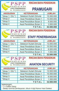 biaya pendidikan pspp penerbangan